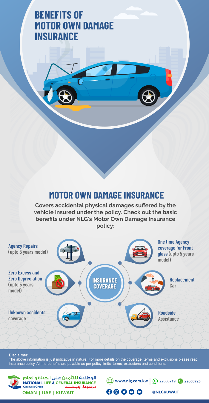 benefits of motor own damage insurance
